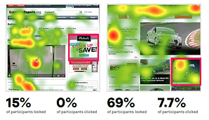anuncios relevantes vs irrelevantes