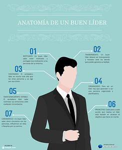 anatomía de un buen líder