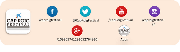 Presencia online Cap Roig Festival