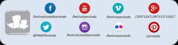 Presencia online Festival Peralada