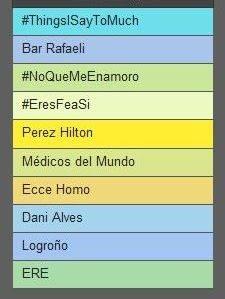 TT España Trends24